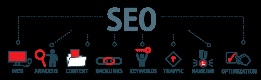 رفع ترتيب موقعك في محركات البحث باستخدام أدوات المحترفين