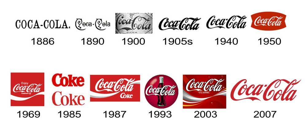 6 فوائد لتجديد علامتك التجارية وتصميم الشعار